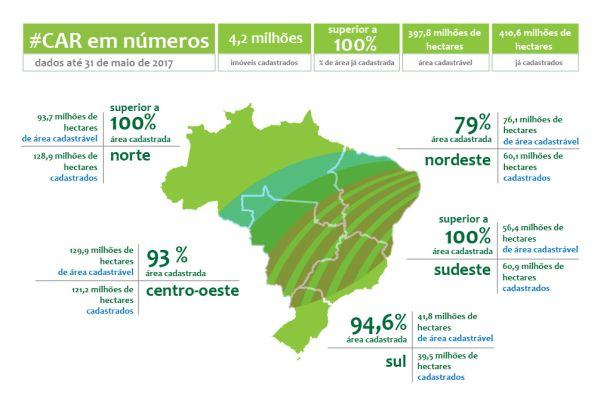 numeros do CAR atualizados em abril de 2017 CAR: App do Bem, Embrapa e Brasil com Mezanino
