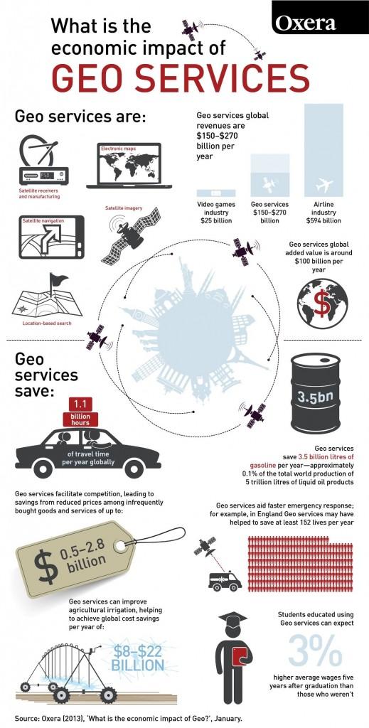 Oxera Geo Services 519x1024 Mercado de GIS vai dobrar de tamanho e chegar a US$ 10 bi em 2023. E daí?