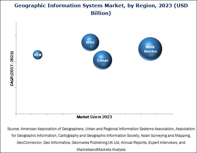 geographic information system market1 Mercado de GIS deve ultrapassar 10 bilhões de dólares em 5 anos