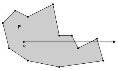 encontre os pontos em que r intercepta os dois eixos