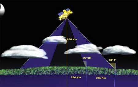 pag35 2 MAPSAR: Um Radar Orbital para Aplicações na Amazônia