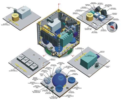 pag36 1 MAPSAR: Um Radar Orbital para Aplicações na Amazônia