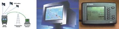 pag26 O que é AVL? entenda como funciona o monitoramento de veículos