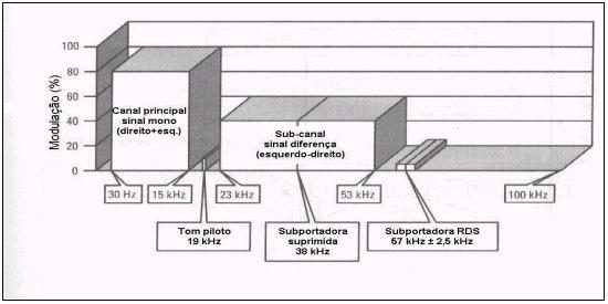 eno1 Uma visão geral do RDS