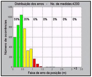 eno6 Uma visão geral do RDS