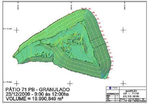 imagem01 art2 Levantamento Topográfico para Cálculo de Volume