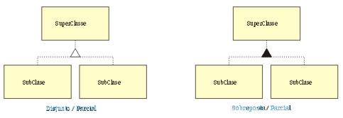 pag44fig2a Modelagem de Dados Geográficos (II)
