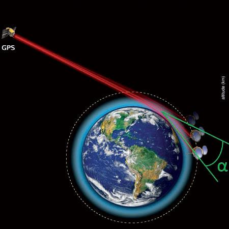 pag48 1 Rádio Ocultação GPS