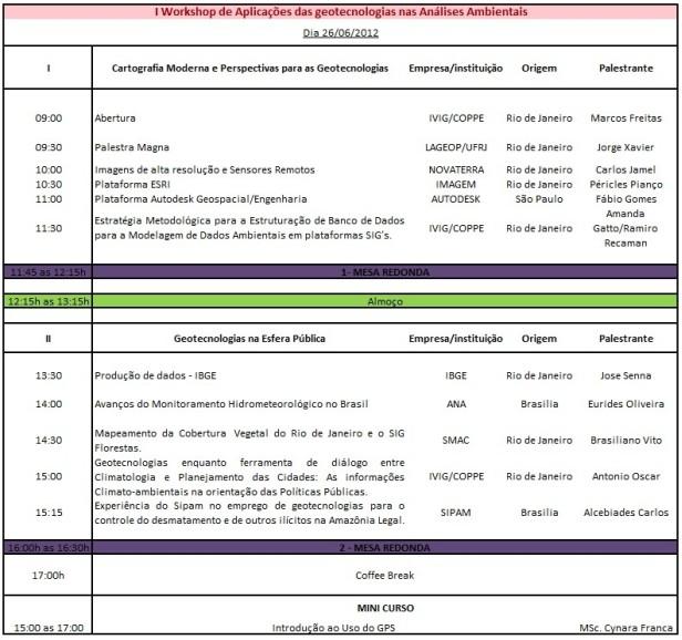Workshop de Aplica%C3%A7%C3%B5es das Geotecnologias na An%C3%A1lise Ambiental 1 Geotecnologia na análise ambiental é tema de workshop este mês no RJ