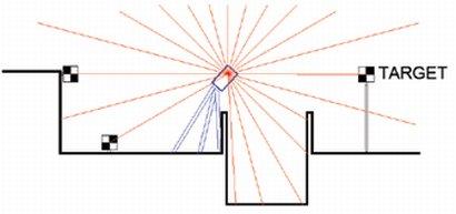 Técnicas de medição com LS3D Estático – Parte 1
