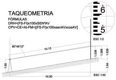 ArtigoAlezi 2105 1 Artigo: Como fazer medição sem prisma?
