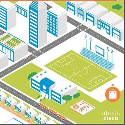 smart-cities-cisco-infraestrutura