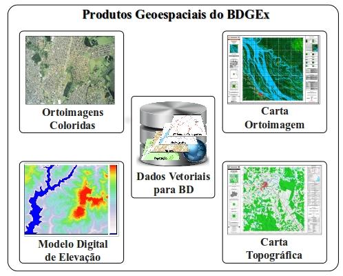 produtos geoespaciais Banco dedados Geográficos do Exército disponibiliza novas funcionalidades para usuários