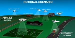 utm banner 300x155 Nasa propõe solução para organizar o espaço aéreo para o uso civil de Drones