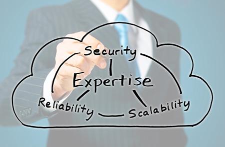 Esri managed cloud services receives census bureau authorization