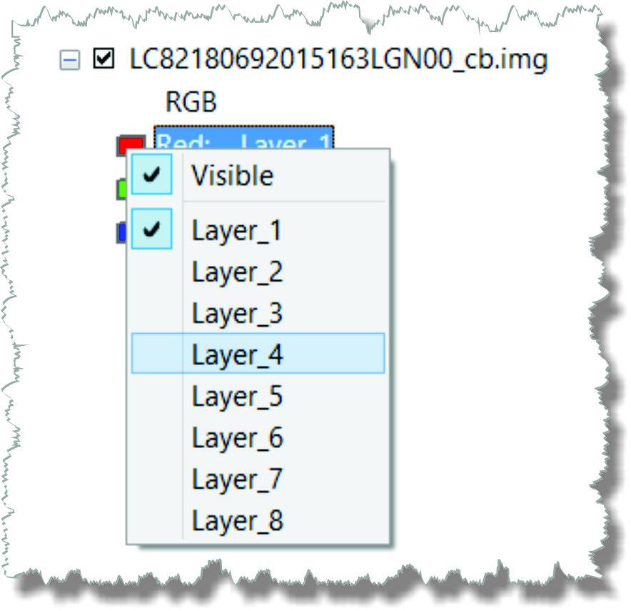 artigo 18 Artigo: Decifrando a ferramenta Composite Bands do ArcGIS