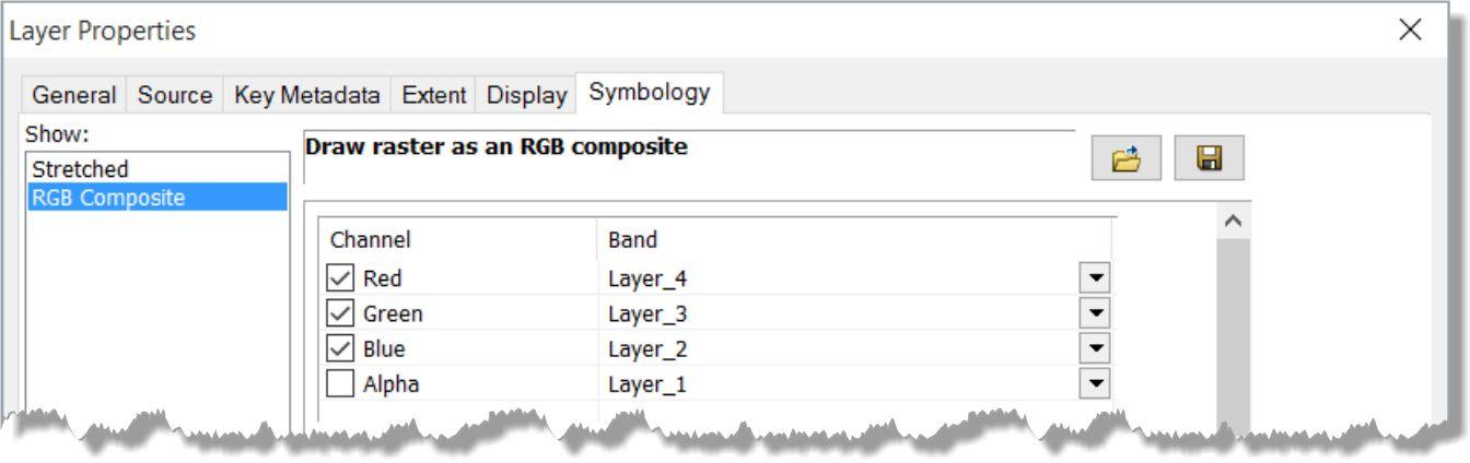 artigo 201 Artigo: Decifrando a ferramenta Composite Bands do ArcGIS