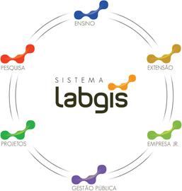 foto sistema home Labgis Júnior abre processo seletivo para novos membros