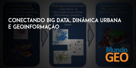 bigdata Artigo: Conectando Big Data, Dinâmica Urbana e Geoinformação