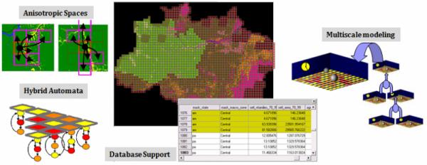 terrame 600x232 Ferramenta de modelagem ambiental do Inpe ganha nova versão