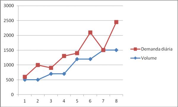 21 600x359 Artigo: Captação de água para reuso   estudo sobre loteamento residencial