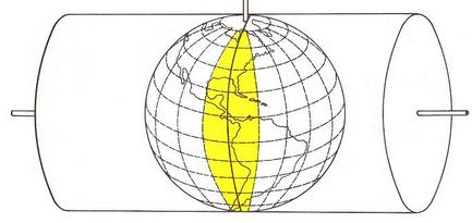 Figura 1: Coordenadas. Fonte: INCRA (2013).