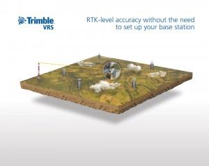 Trimble VRS Now Correction Service1 300x239 Trimble adiciona suporte ao Galileo e melhora desempenho da rede de posicionamento europeia