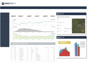 AgronowBV 300x223 Agronow lança ferramenta de inteligência de mercado que facilita oferta de crédito