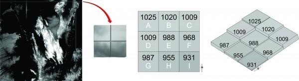 figura 5 600x164 Artigo: Decifrando a ferramenta Slope com arquivo raster no ArcGIS