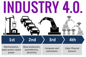 Industry 4.0 300x200 Indústria 4.0 e sua relação com os setores de Geotecnologia e Drones