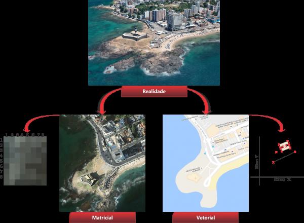 111111 600x440 Artigo: Decifrando a ferramenta digitalizar do QGIS   Parte I: Ponto