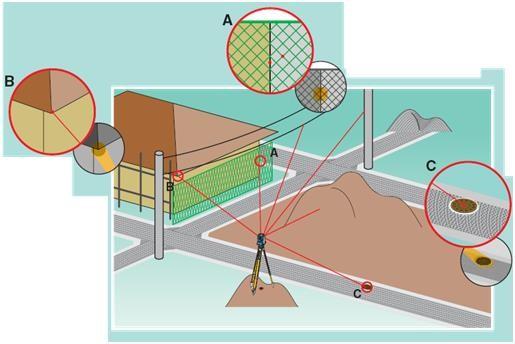 5555555 Artigo: Impactos do CAR no novo Código Florestal para o campo de trabalho do Agrimensor