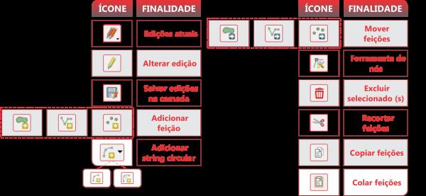 tabela 1 600x277 Artigo: Decifrando a ferramenta digitalizar do QGIS   Parte I: Ponto
