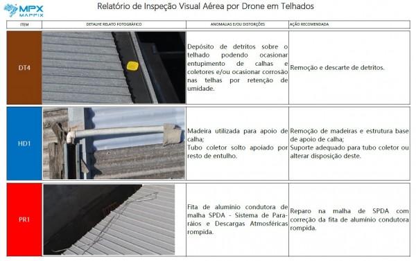 Relatório imagem 3 600x377 Para o bem e para o mal: drones podem matar, mas também salvar vidas