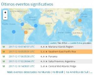 centro de sismologia da usp 300x239 USP atualiza mapa de risco de terremotos no Brasil