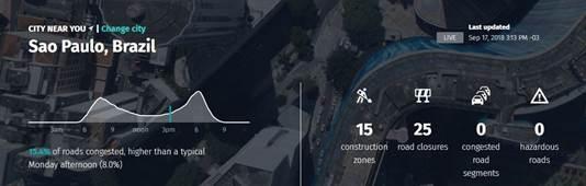 transito inteligente HERE apresenta painel que rastreia o trânsito de maneira inteligente