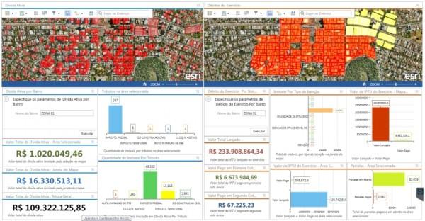 acompanhamento da divida ativa 600x312 Artigo: Painéis situacionais geográficos como ferramentas para planejamento e gestão