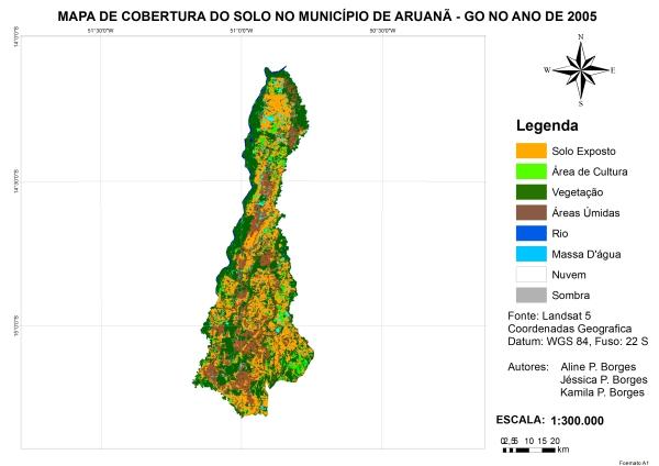 Figura 13 – Percentual de cobertura da terra no município de Aruanã no ano de 2005 Artigo: Análise Temporal das Áreas Úmidas no Município de Aruanã