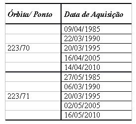 Tabela 2 Sensor órbita ponto data bandas e formato das imagens utilizadas Artigo: Análise Temporal das Áreas Úmidas no Município de Aruanã
