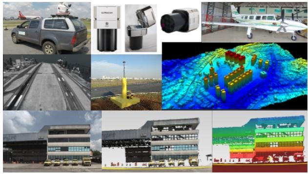 levantamento aerofotogrametrico de aeroporto A Cartografia de Precisão na segurança de Aeroportos